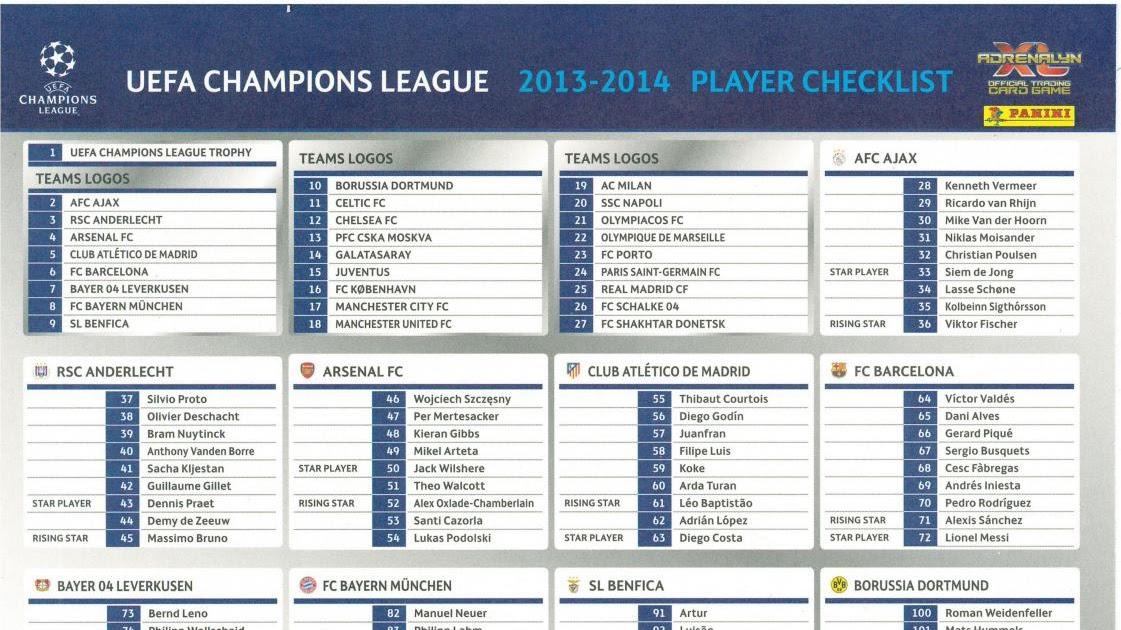 ricardo van Rhijn-AFC Ajax Adrenalyn XL Champions League 13//14
