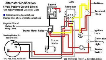 901 ford tractor wiring diagram online wiring diagram