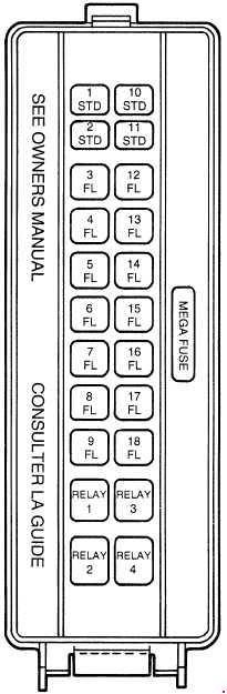 1997 Fuse Box Diagram Wiring Diagram Server A Server A Lastanzadeltempo It