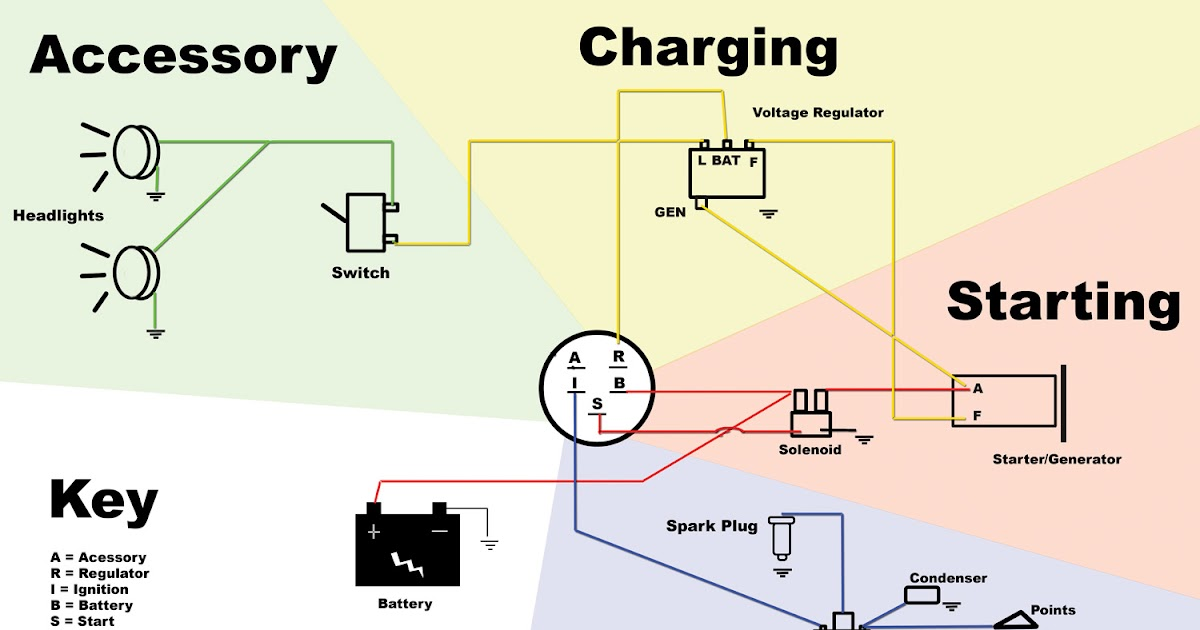 Key Switch 5 Prong Ignition Switch Wiring Diagram