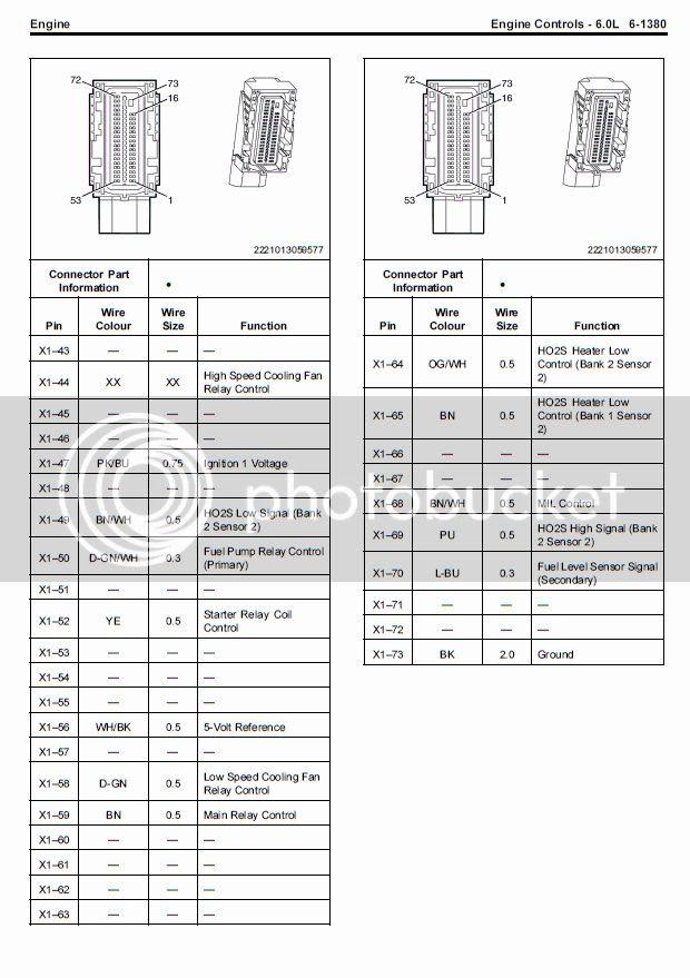 Ls2 Throttle Body Wiring Diagram