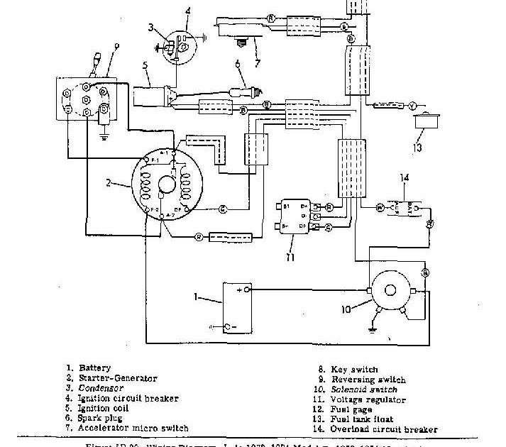 Harley Davidson Charging System Wiring Diagram