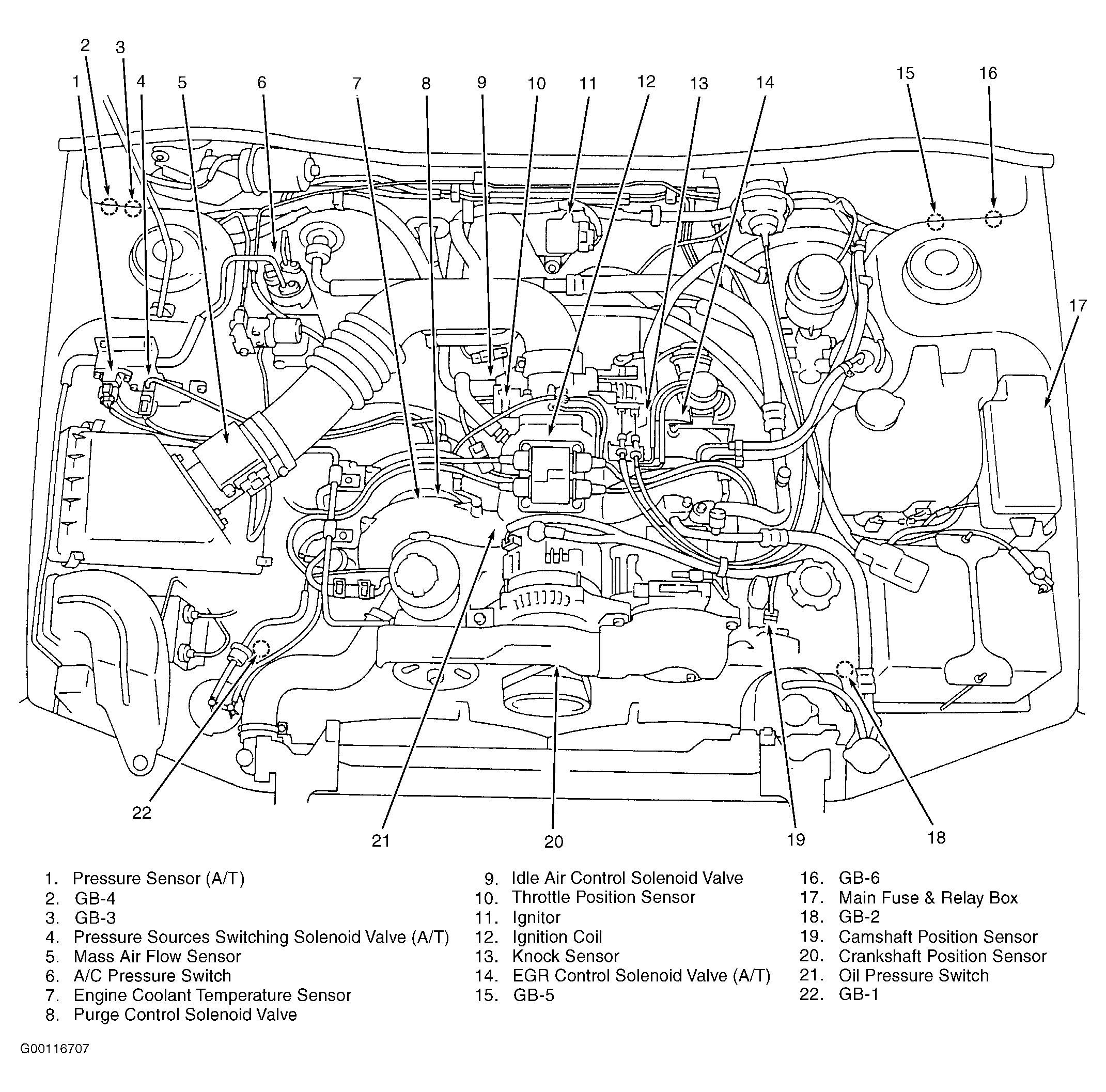 Subaru Legacy Wiring Diagram