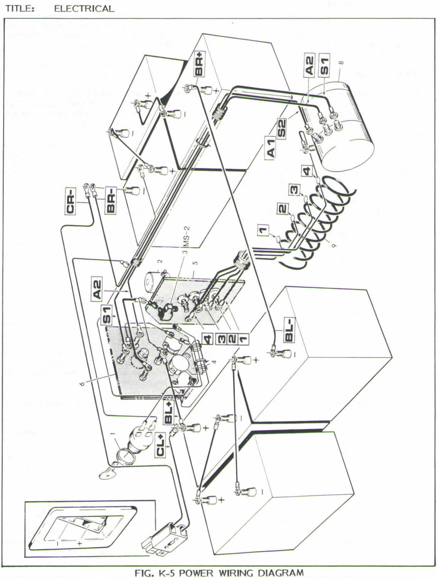Diagram 1999 Ez Go Wiring Diagram Full Version Hd Quality Wiring Diagram Diagramharshi Piandelvoglio It