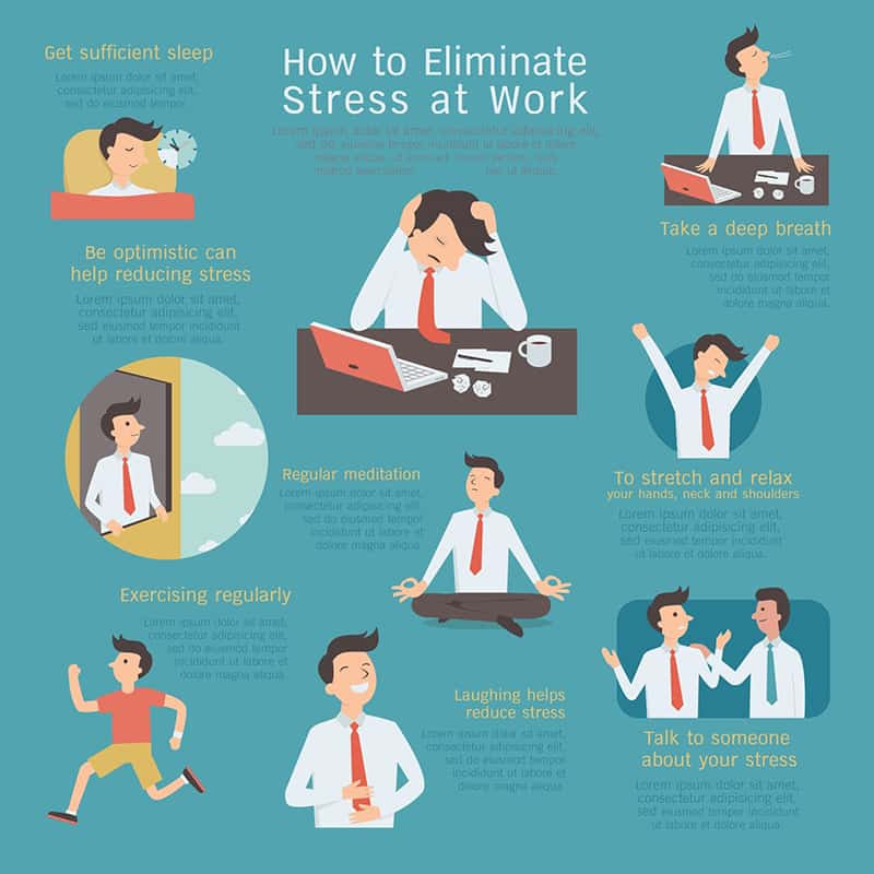 Is stress affecting you at work? - Business Partner Magazine