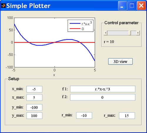 68 TUTORIAL HOW TO PLOT FUNCTION IN PYTHON WITH VIDEO TUTORIAL