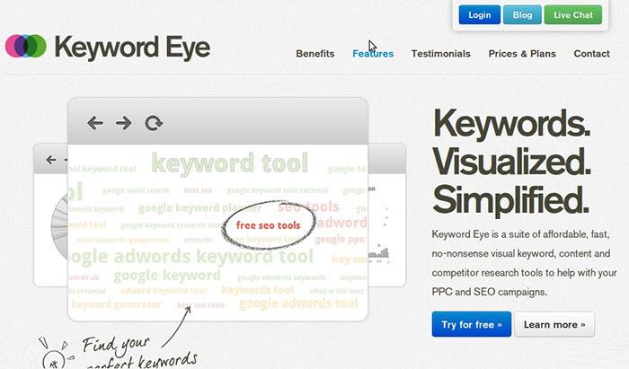 Keyword Eye