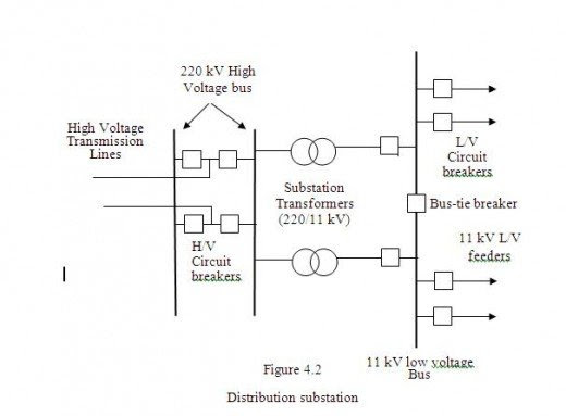 Detailed explanation distribution networks do you receive it reduces the short circuit current contribution during faulty conditions to the components installed in the distribution system ccuart Images