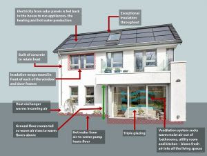 Rmeehd48 Remarkable Most Energy Efficient Home Design Wtsenates