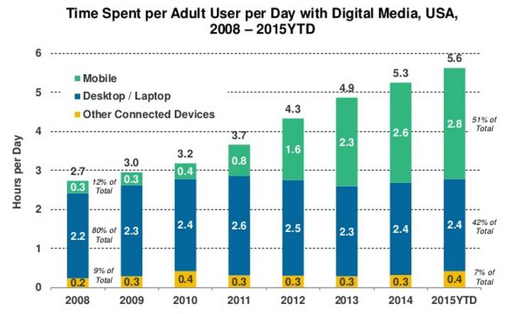 internet-usage-engagement.png
