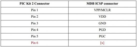 MDB and PIC Kit 2 pin connection