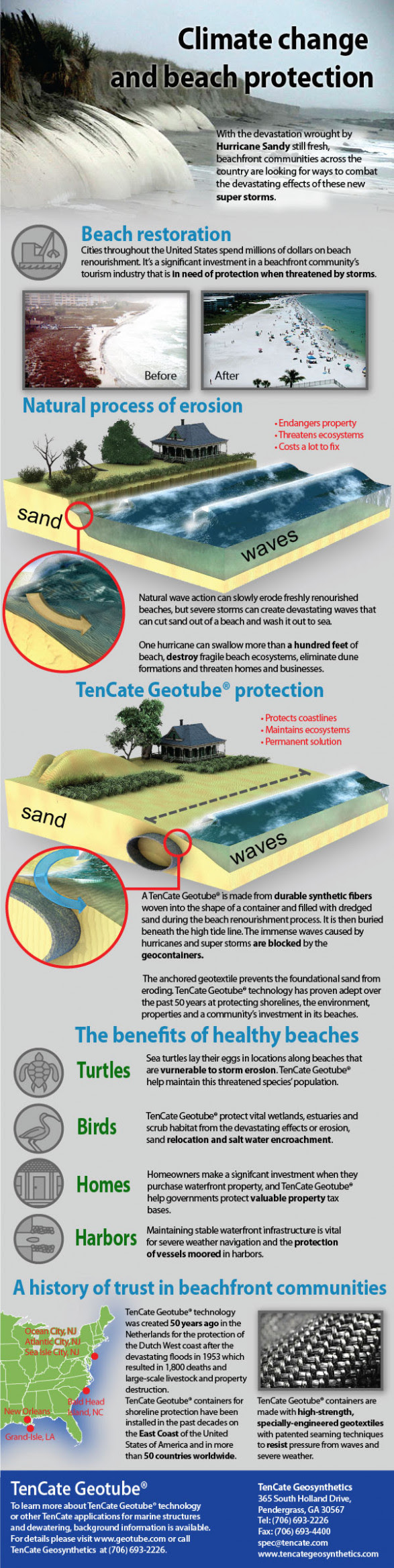 Climate Change, Beach Erosion and TenCate Geotube