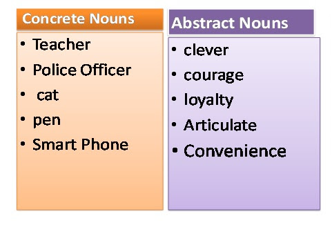 Concrete Or Abstract Noun Definition
