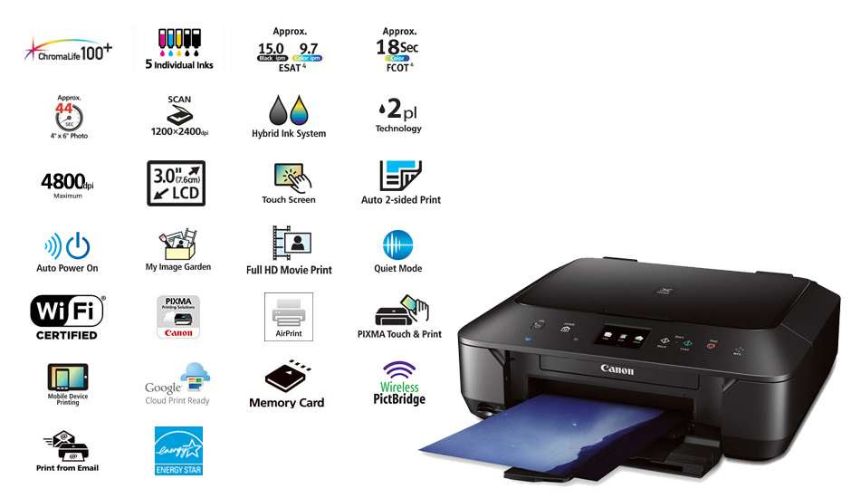 Canon Pixma Mg6620 Wireless All In One Inkjet Printer