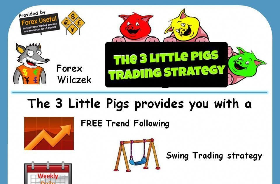 Forex 4h Trading System - Forex Robot No Loss Free Download
