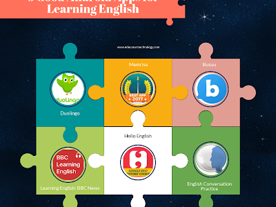 6 Educational Android Apps to Help with  Learning English