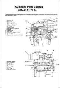 Cummins Diesel Engine Manuals - MARINE DIESEL BASICS