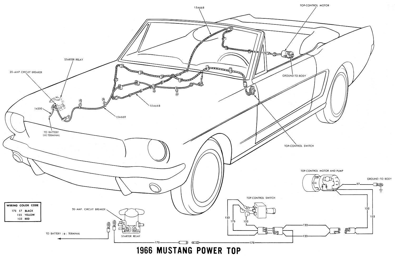 Diagram 1971 Mustang Convertible Wiring Diagram Full Version Hd Quality Wiring Diagram Pvdiagramxramon Annuncipagineverdi It