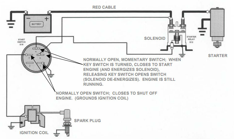 Wiring Diagram  9 Briggs And Stratton Charging System Diagram