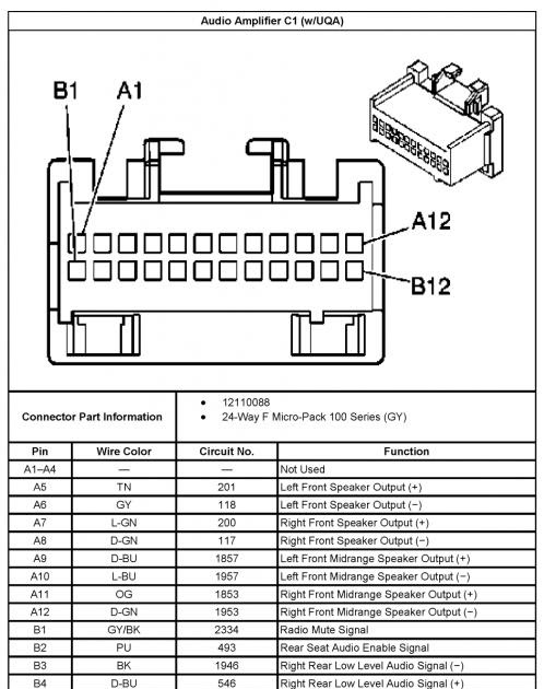 Wiring Diagram  32 2004 Chevy Trailblazer Radio Wiring Diagram