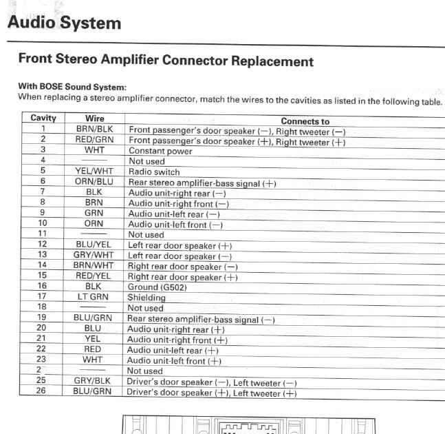 6 Speaker Wiring Diagram from lh6.googleusercontent.com
