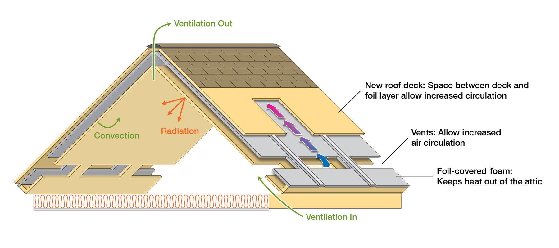 Energy Efficient Home Designs - Home Design Jobs