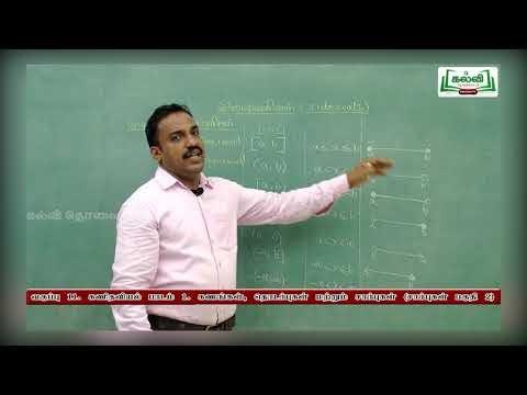 11th Maths கனங்கள், தொடர்புகள் மற்றும் சார்புகள் அலகு 1 பகுதி 5 Kalvi TV