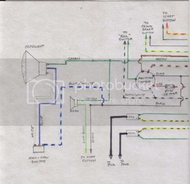 1986 Honda Rebel Wiring Harness Diagram Full Hd Version Harness Diagram Torudiagram Emballages Sous Vide Fr