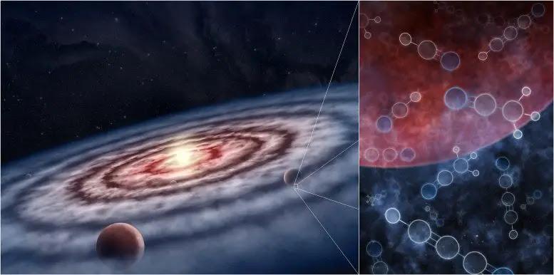 New ALMA study reveals many molecular faces of protoplanetary disks