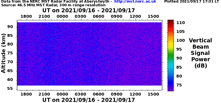 UK NLC Radar