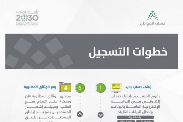 a3c2cc8ee بوابة حساب المواطن توضح رقم الدعم في العام الجديد
