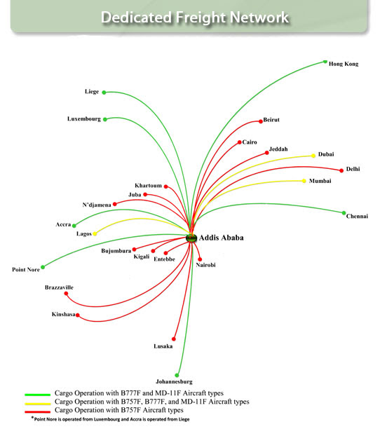 Ethiopian Cargo's network map