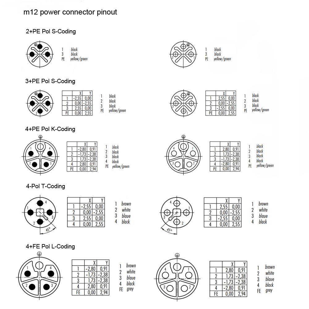 Female M12 12 Pin Wiring Diagram