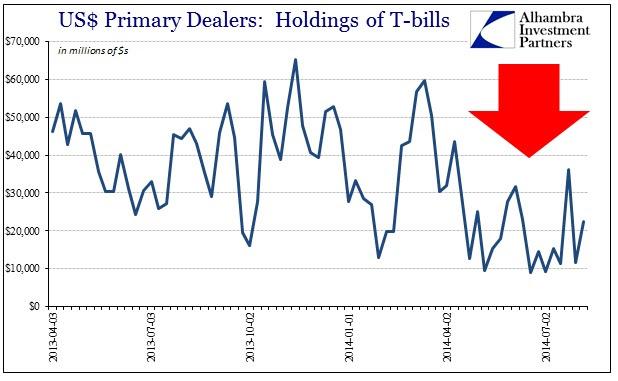 ABOOK Aug 2014 Repo PD Bill Inventory
