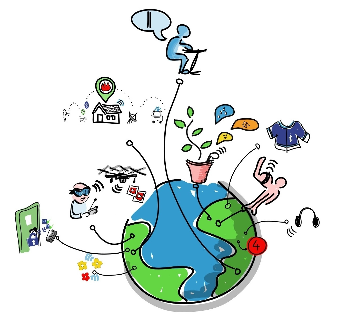 70% Perangkat Internet of Things Mudah Diretas