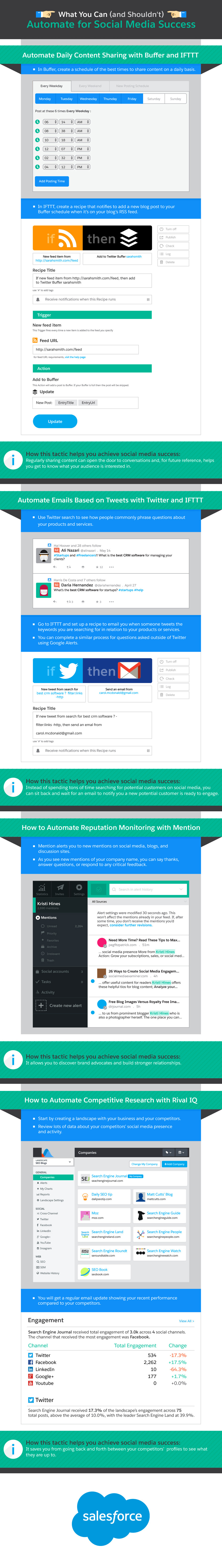 What You Can (and Shouldn't) Automate for Social Media Success - infographic