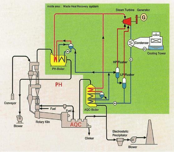 Aar110yxi  Solar Power Plant Diagram