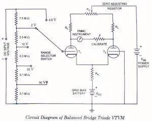 Balanced Bridge Triode VTVM