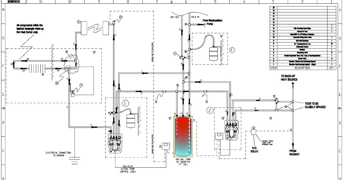 Garage Door Opener Chain Adjustment  Hot Water Heater