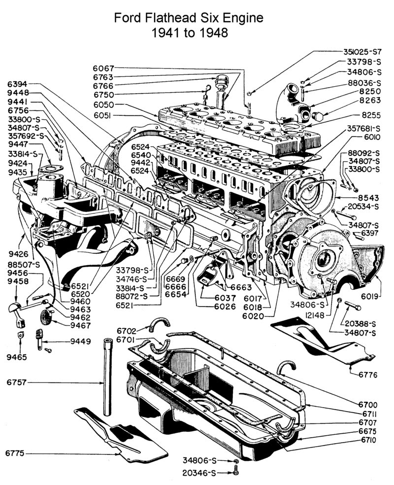 47 Ford Engine Diagram Wiring Diagrams Panel Panel Chatteriedelavalleedufelin Fr