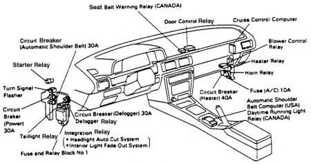 1991 Toyotum Camry Fuse Box Location - Wiring Diagram Schema