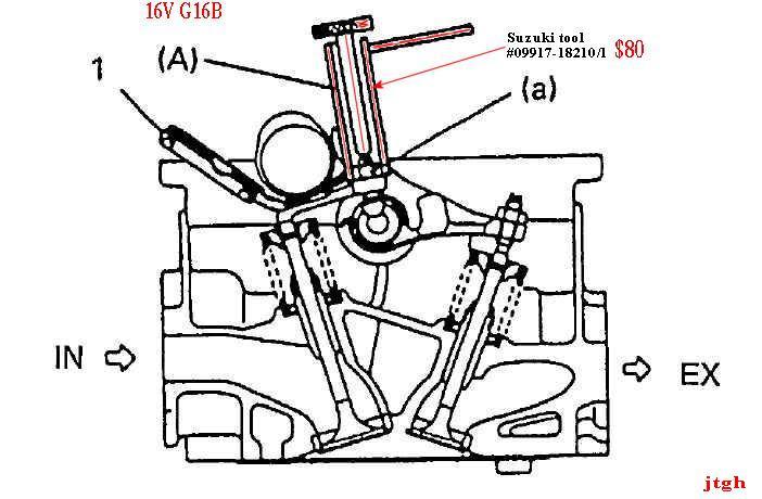 16 valve 1 6 liter  sidekick timing belt swap