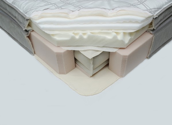 Sleep Number i8 bed Mattress - Consumer Reports