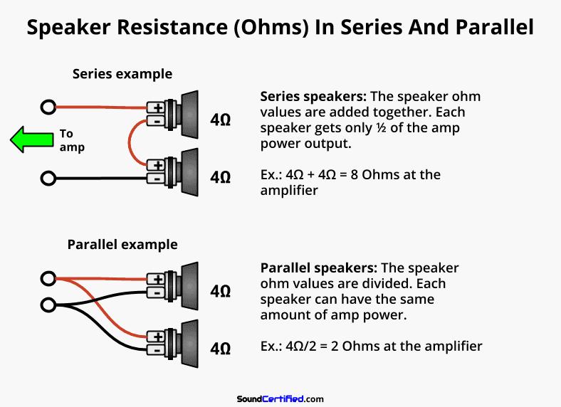 4 Channel Amp 2 Speaker 1 Sub Wiring Diagram