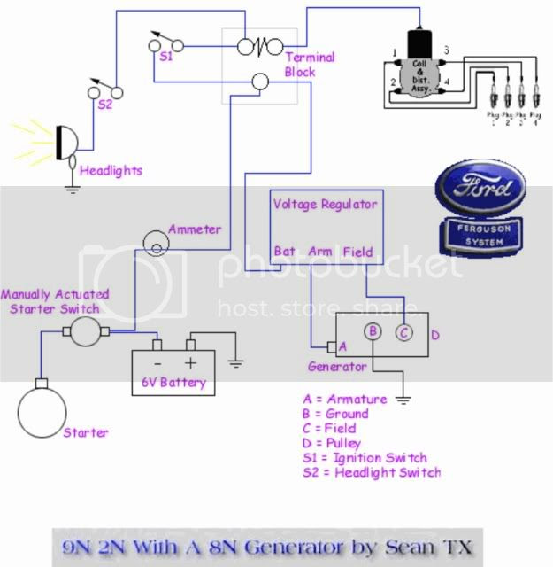 Ford 8N Wiring Diagram from lh6.googleusercontent.com