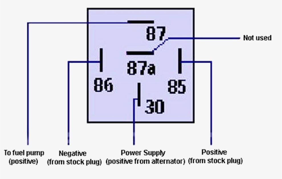5 Post Relay Wiring Diagram