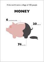 Village of 100 -- Money