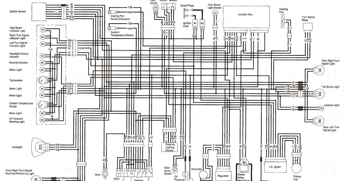 Zx14 Wiring Diagram - Wiring Diagram
