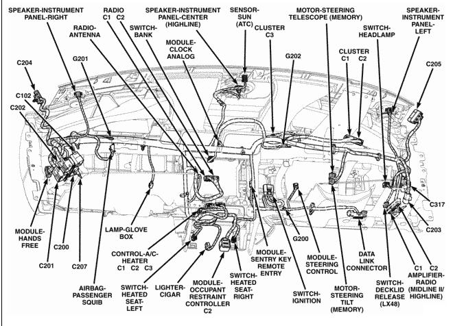 Diagram 2006 Dodge Magnum Wiring Diagram Full Version Hd Quality Wiring Diagram Properwiringk Urbanamentevitale It