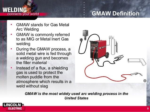 What is Gas Metal Arc Welding? (MIG Welding / MAG Welding) mig welding definition